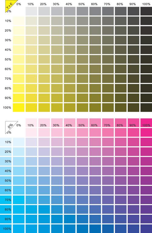 印刷品色彩饱和度的处理方法